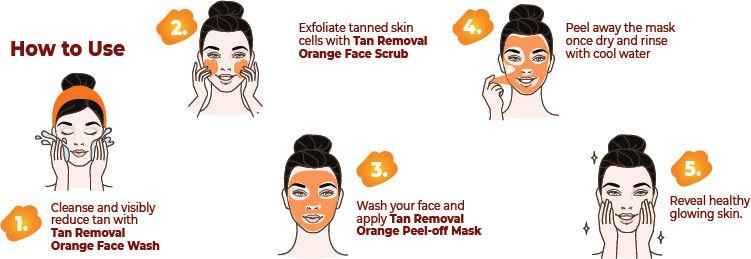 Facial kit