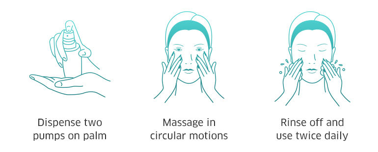 Dispense two pumps on palm, Massage in circular motions, rinse off and use twice daily